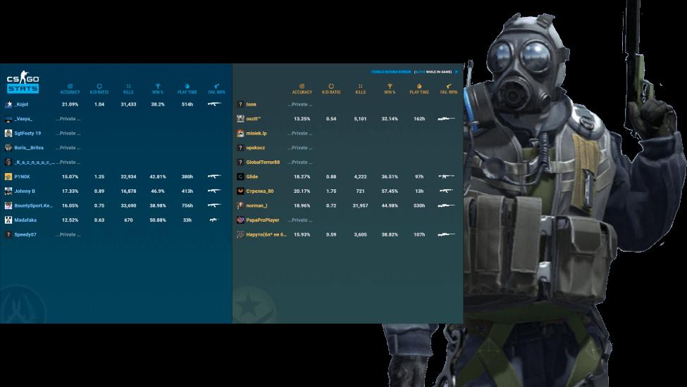 CS:GO Stats (CS:GO)