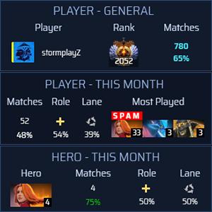 DotaPlus_Hero