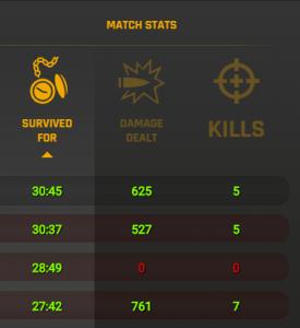 Live Statistics