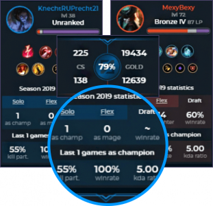 In-Game Analytics​